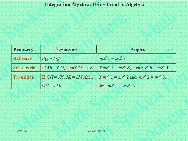 Integration Algebra: Using Proof in Algebra Property Segments Angles Reflexive PQ = PQ m