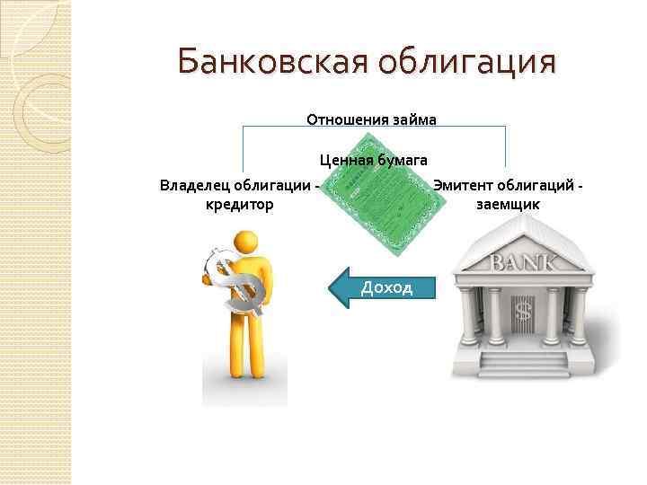 Банковская облигация Отношения займа Ценная бумага Эмитент облигаций заемщик Владелец облигации кредитор Доход