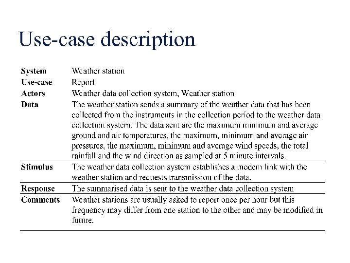 Use-case description