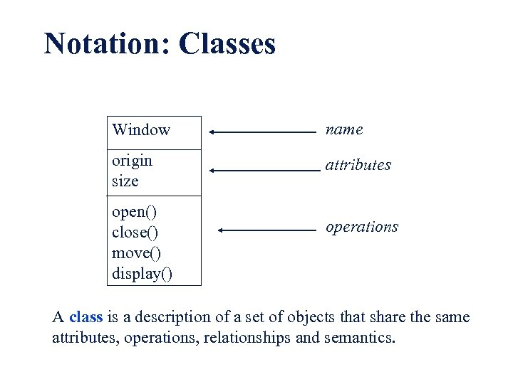 Notation: Classes Window name origin size attributes open() close() move() display() operations A class
