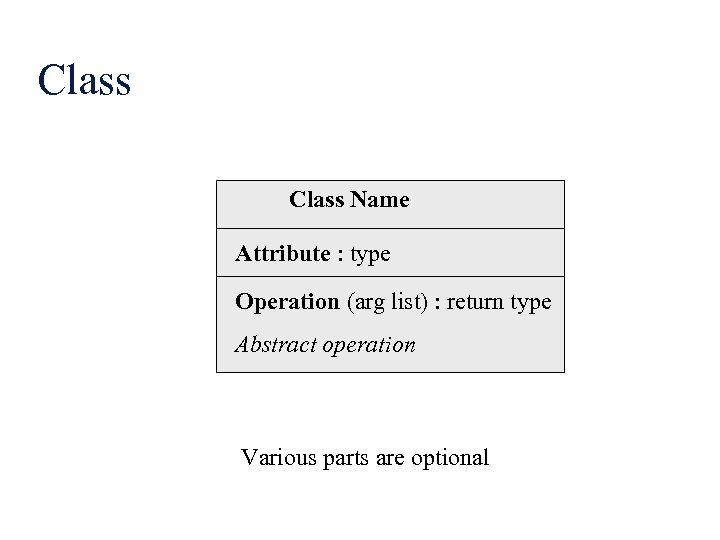 Class Name Attribute : type Operation (arg list) : return type Abstract operation Various
