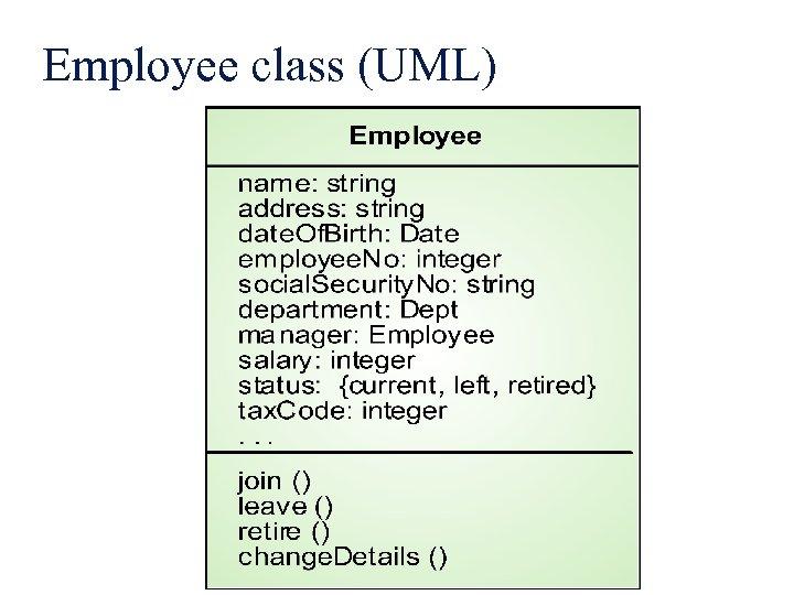 Employee class (UML)
