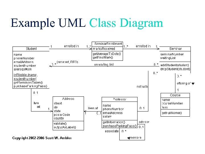 Example UML Class Diagram