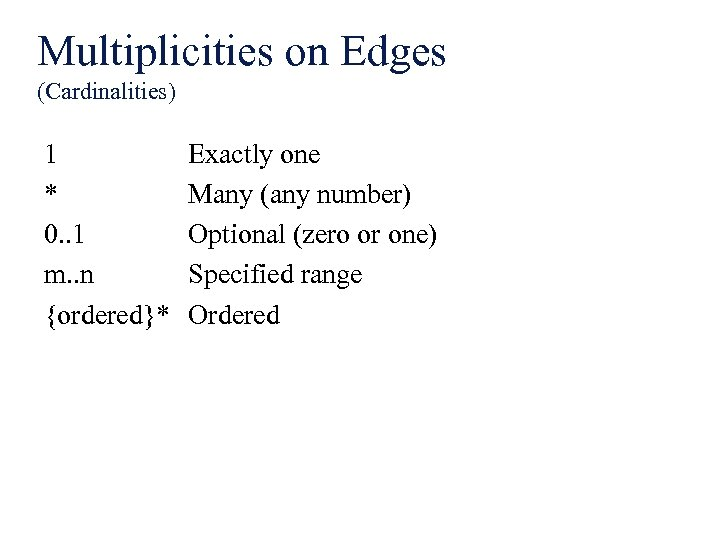 Multiplicities on Edges (Cardinalities) 1 * 0. . 1 m. . n {ordered}* Exactly