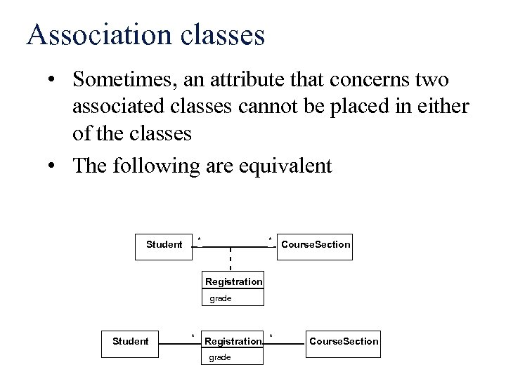 Association classes • Sometimes, an attribute that concerns two associated classes cannot be placed