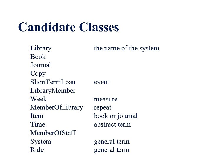 Candidate Classes Library Book Journal Copy Short. Term. Loan Library. Member Week Member. Of.