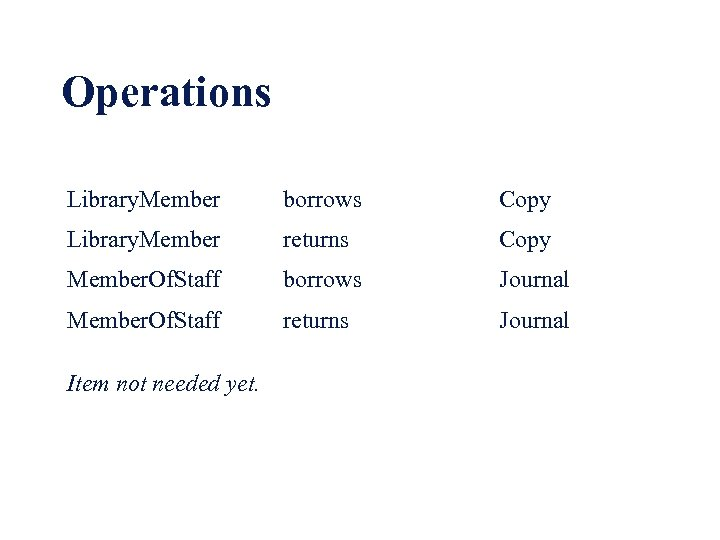 Operations Library. Member borrows Copy Library. Member returns Copy Member. Of. Staff borrows Journal