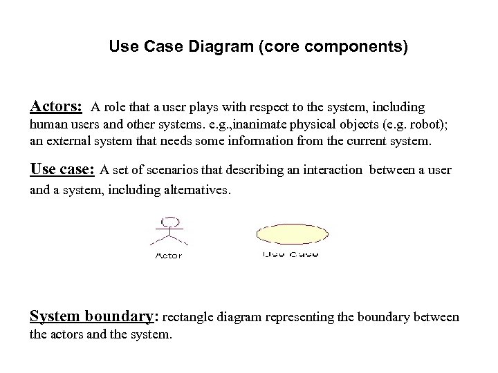 Use Case Diagram (core components) Actors: A role that a user plays with respect