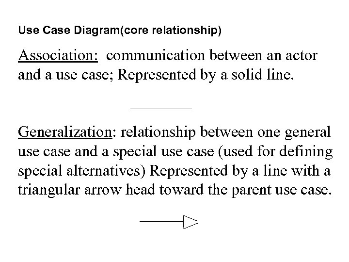 Use Case Diagram(core relationship) Association: communication between an actor and a use case; Represented