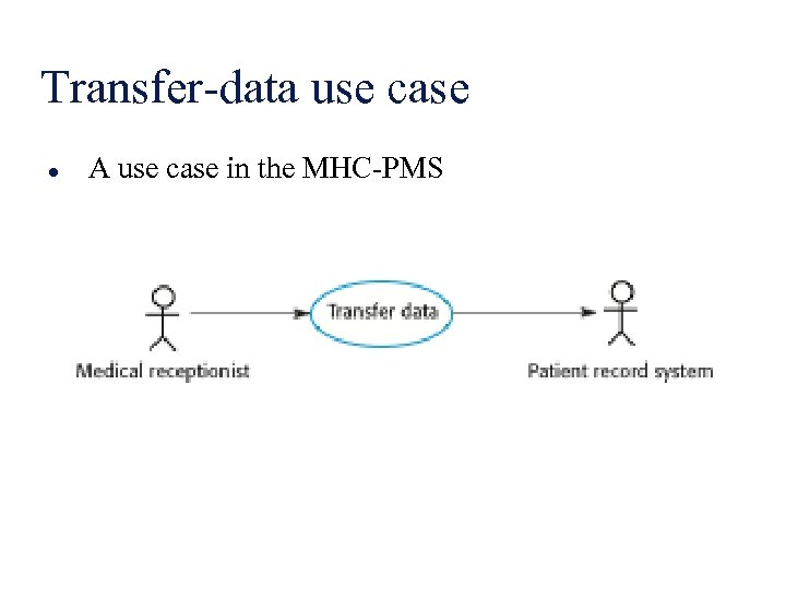 Transfer-data use case l A use case in the MHC-PMS