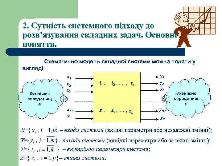 2. Сутність системного підходу до розв'язування складних задач. Основні поняття. Схематично модель складної системи