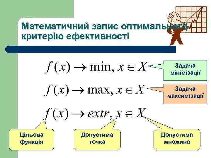 Математичний запис оптимального критерію ефективності Задача мінімізації Задача максимізації Цільова функція Допустима точка Допустима