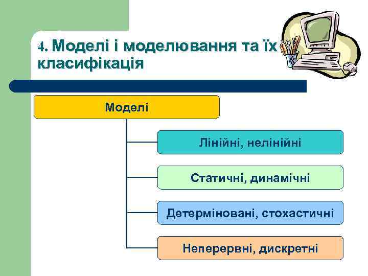 4. Моделі і моделювання та їх класифікація Моделі Лінійні, нелінійні Статичні, динамічні Детерміновані, стохастичні