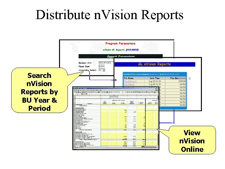Distribute n. Vision Reports Search n. Vision Reports by BU Year & Period View