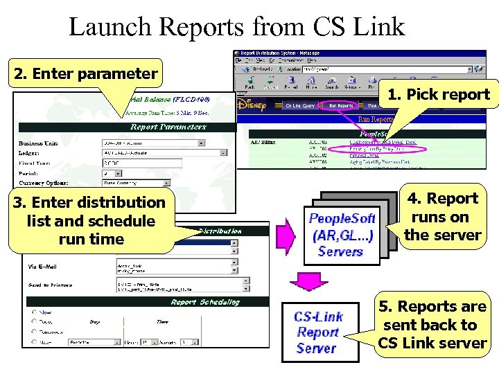 Launch Reports from CS Link 2. Enter parameter 1. Pick report 3. Enter distribution