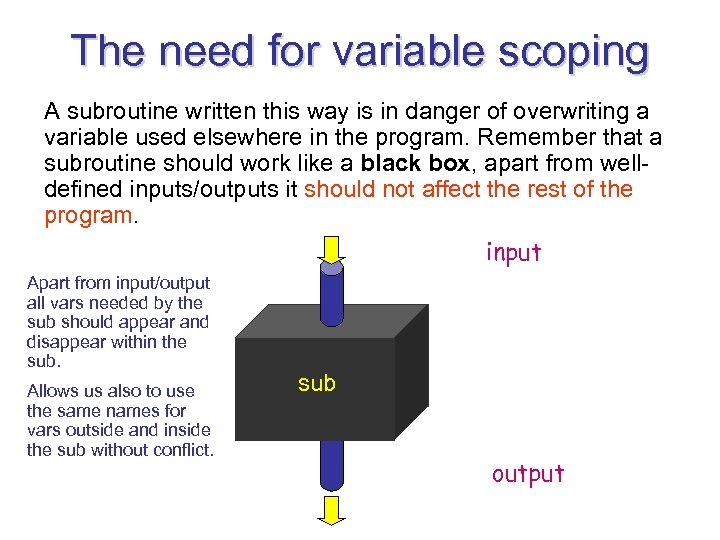 The need for variable scoping A subroutine written this way is in danger of