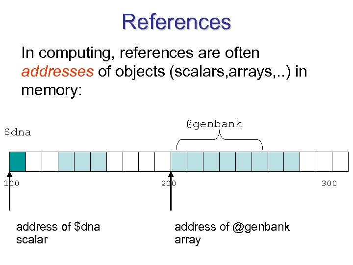 References In computing, references are often addresses of objects (scalars, arrays, . . )