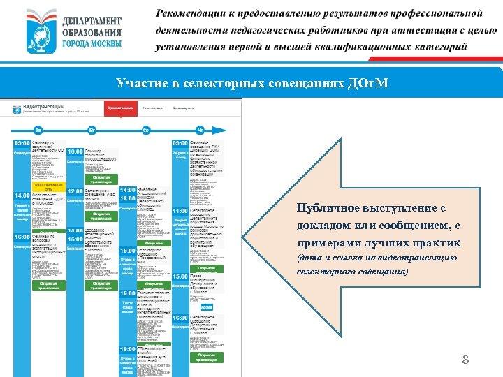 Участие в селекторных совещаниях ДОг. М Публичное выступление с докладом или сообщением, с примерами
