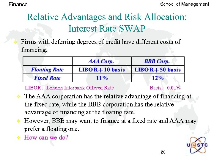 Finance School of Management Relative Advantages and Risk Allocation: Interest Rate SWAP v Firms