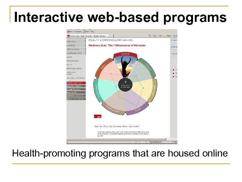 Interactive web-based programs Health-promoting programs that are housed online