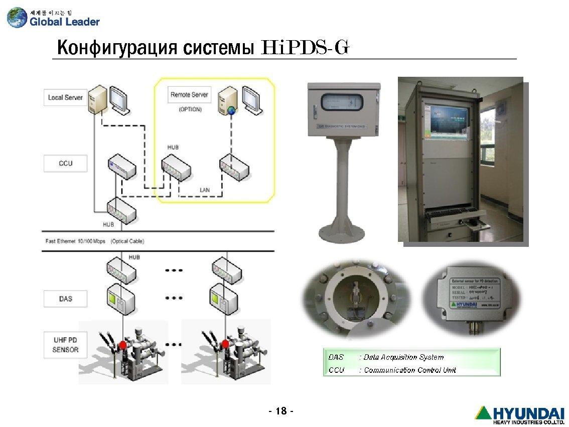 Конфигурация системы Hi. PDS-G - 18 -