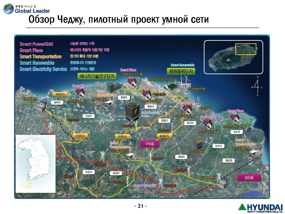 Обзор Чеджу, пилотный проект умной сети - 21 -