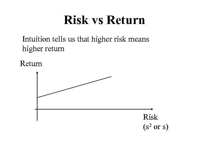 Risk vs Return Intuition tells us that higher risk means higher return Risk (s