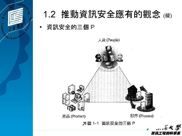 1. 2 推動資訊安全應有的觀念 (續) • 資訊安全的三個 P