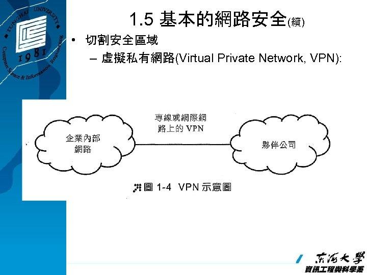 1. 5 基本的網路安全(續) • 切割安全區域 – 虛擬私有網路(Virtual Private Network, VPN):