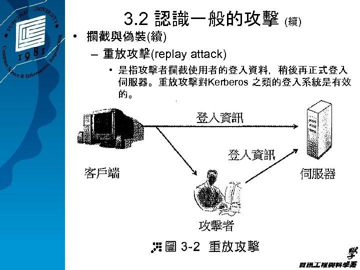 3. 2 認識一般的攻擊 (續) • 攔截與偽裝(續) – 重放攻擊(replay attack) • 是指攻擊者攔截使用者的登入資料,稍後再正式登入 伺服器。重放攻擊對Kerberos 之類的登入系統是有效 的。
