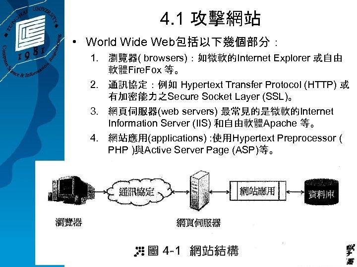 4. 1 攻擊網站 • World Wide Web包括以下幾個部分: 1. 瀏覽器( browsers):如微軟的Internet Explorer 或自由 軟體Fire. Fox