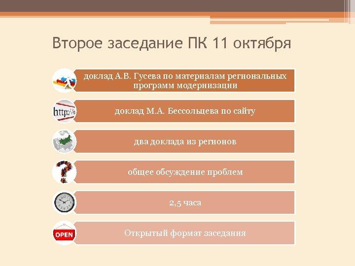 Второе заседание ПК 11 октября доклад А. В. Гусева по материалам региональных программ модернизации