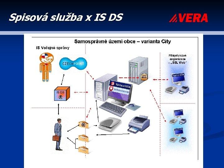 Spisová služba x IS DS