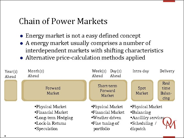 Chain of Power Markets l l l Year(s) Ahead Energy market is not a