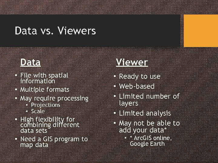 Data vs. Viewers Data • File with spatial information • Multiple formats • May