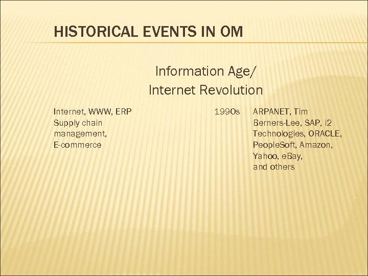 HISTORICAL EVENTS IN OM Information Age/ Internet Revolution Internet, WWW, ERP Supply chain management,