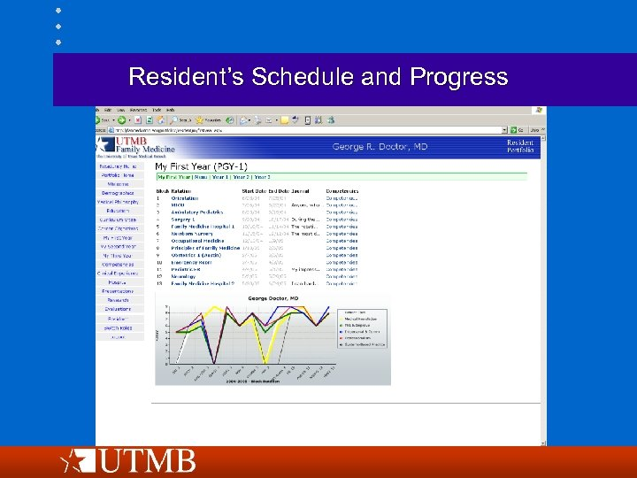 Resident's Schedule and Progress