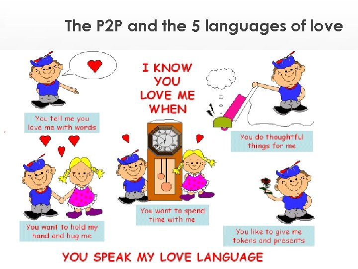 The P 2 P and the 5 languages of love