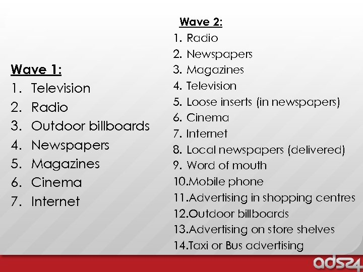 Wave 1: 1. Television 2. Radio 3. Outdoor billboards 4. Newspapers 5. Magazines 6.