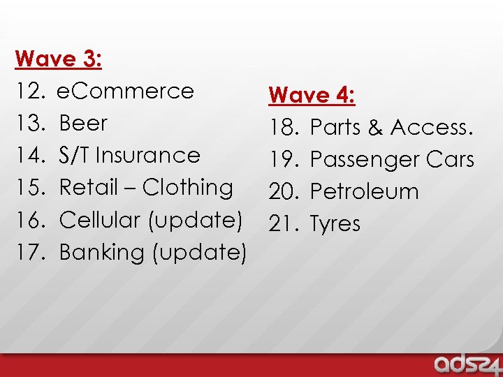 Wave 3: 12. e. Commerce 13. Beer 14. S/T Insurance 15. Retail – Clothing