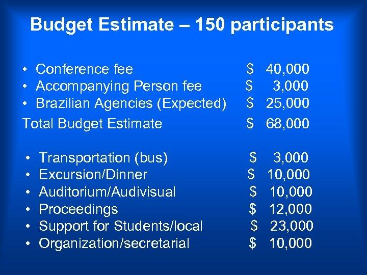 Budget Estimate – 150 participants • Conference fee • Accompanying Person fee • Brazilian
