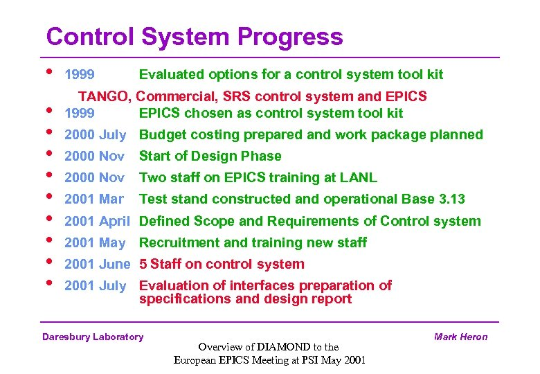 Control System Progress • • • 1999 Evaluated options for a control system tool