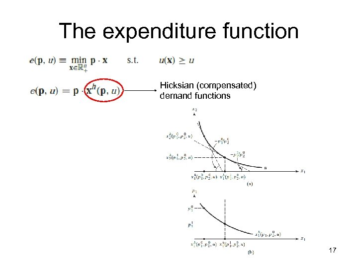 The expenditure function Hicksian (compensated) demand functions 17