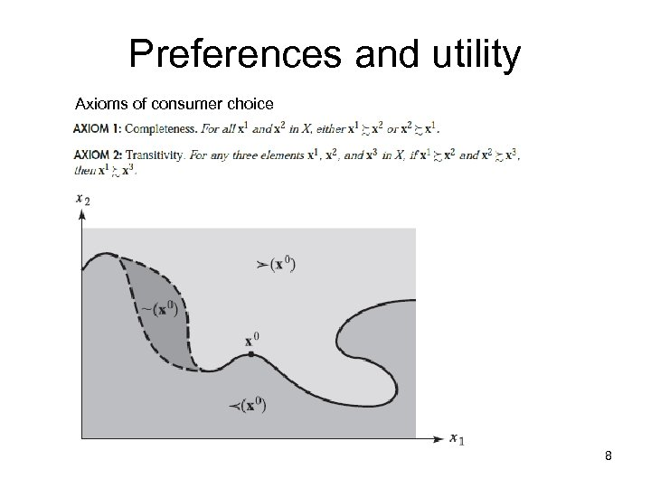 Preferences and utility Axioms of consumer choice 8