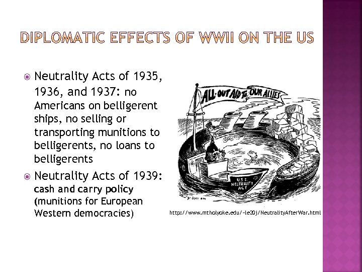 Neutrality Acts of 1935, 1936, and 1937: no Americans on belligerent ships, no