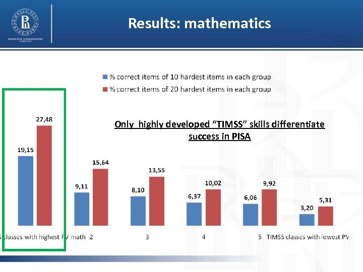 """Results: mathematics Only highly developed """"TIMSS"""" skills differentiate success in PISA"""