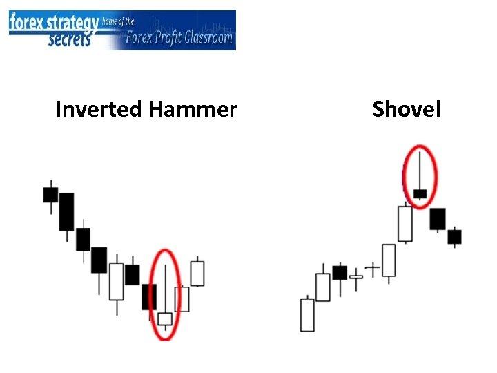 Inverted Hammer Shovel