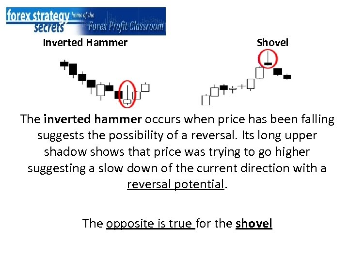 Inverted Hammer Shovel The inverted hammer occurs when price has been falling suggests the