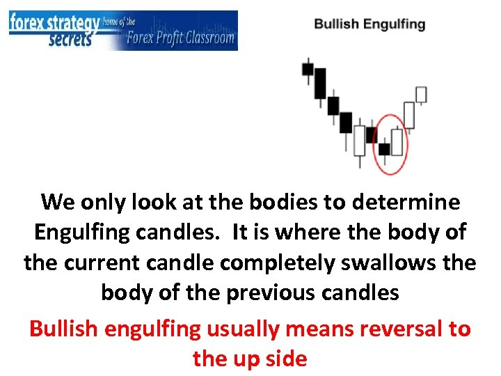 We only look at the bodies to determine Engulfing candles. It is where the