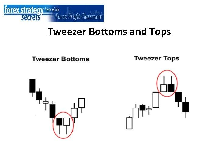 Tweezer Bottoms and Tops